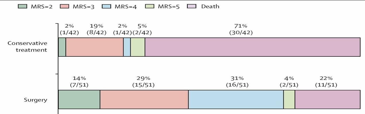 Metaanalýza tří evropských randomizovaných studií (DECIMAL 38, DESTINY 32, HAMLET 23, celkem n=93)